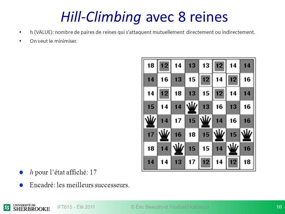 Hill-Climbing avec 8 reines