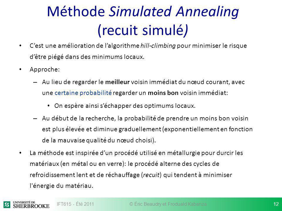 Méthode Simulated Annealing (recuit simulé)