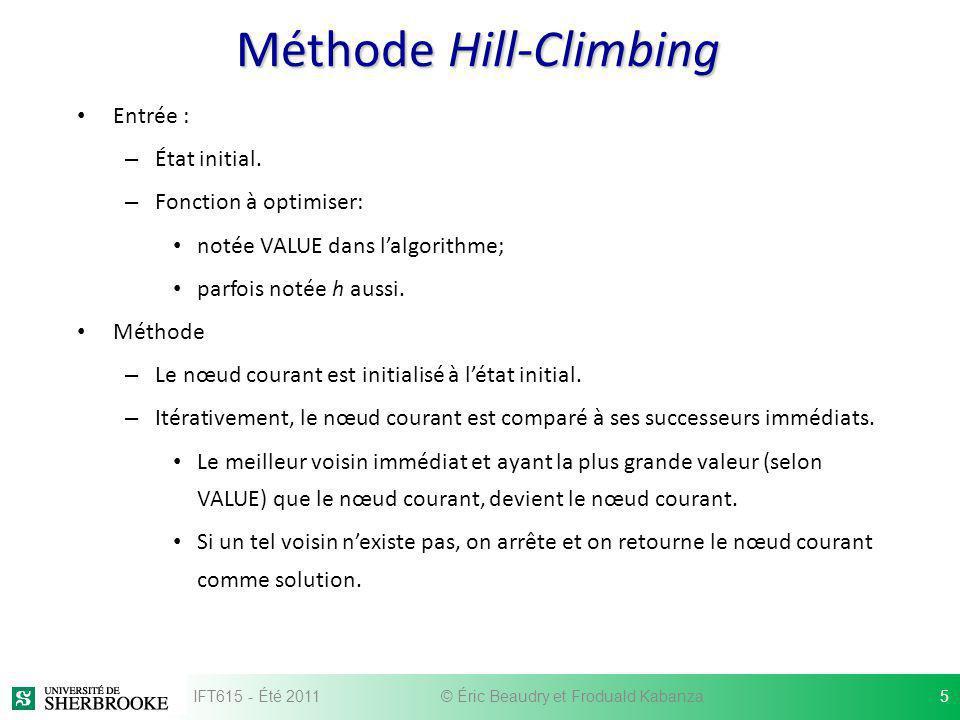 Méthode Hill-Climbing