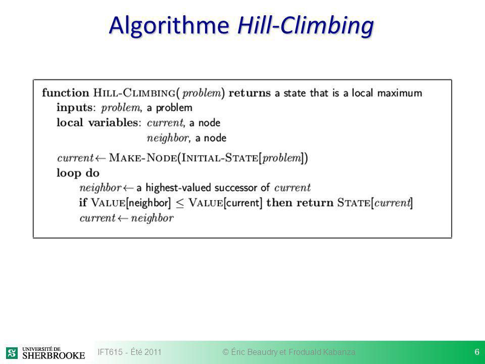 Algorithme Hill-Climbing