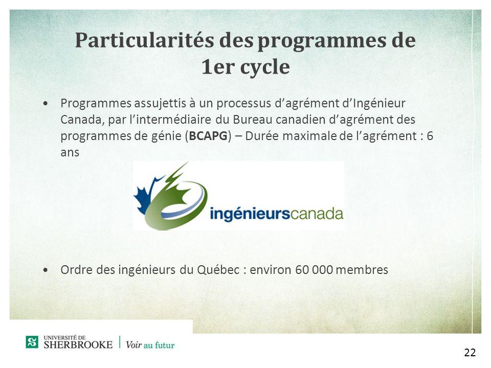 Particularités des programmes de 1er cycle