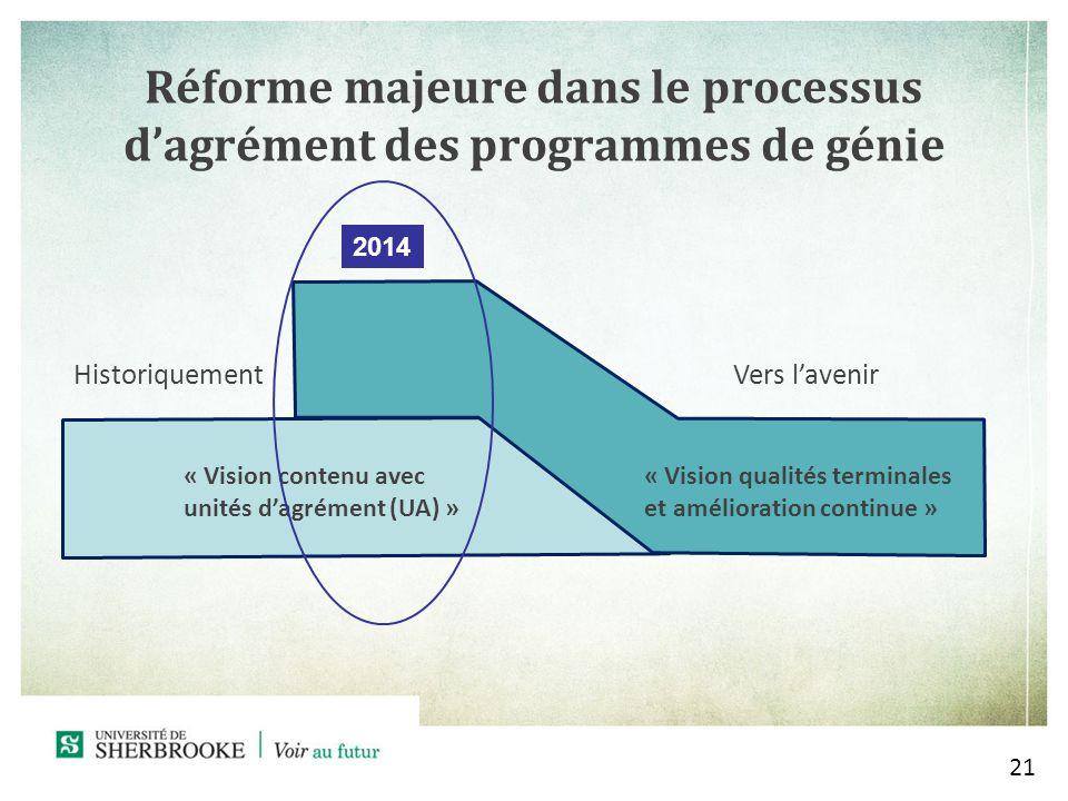 Réforme majeure dans le processus d'agrément des programmes de génie