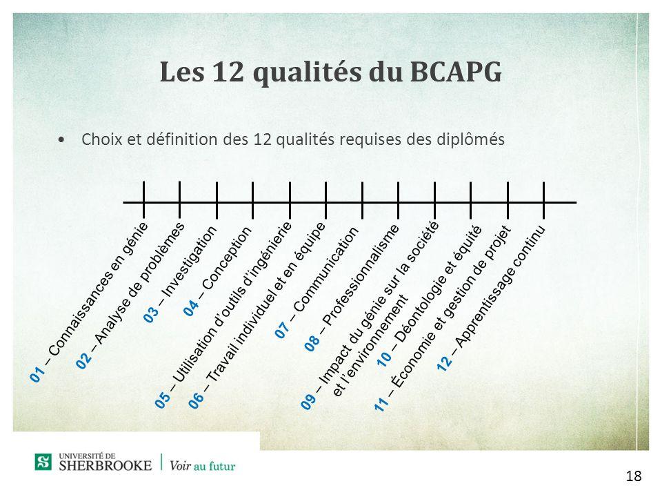 Les 12 qualités du BCAPG Choix et définition des 12 qualités requises des diplômés. 03 – Investigation.