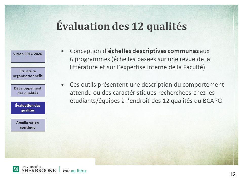 Évaluation des 12 qualités