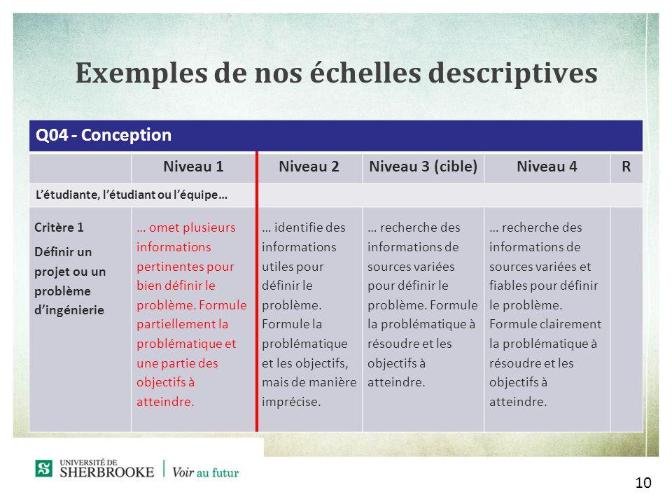 Exemples de nos échelles descriptives