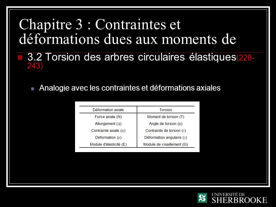 Chapitre 3 : Contraintes et déformations dues aux moments de