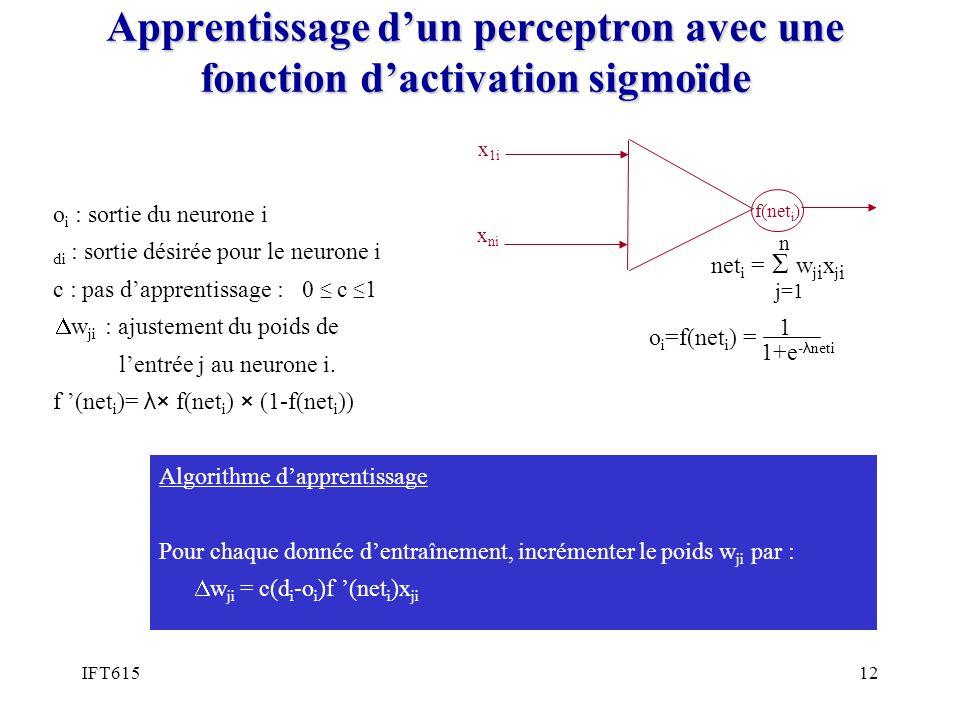 Apprentissage d'un perceptron avec une fonction d'activation sigmoïde