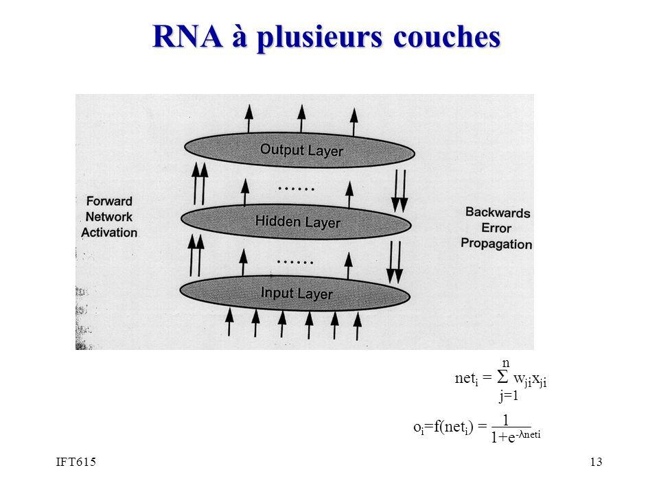 RNA à plusieurs couches