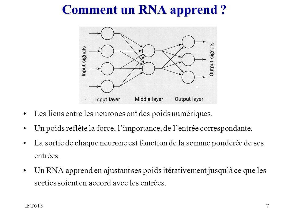 Comment un RNA apprend Les liens entre les neurones ont des poids numériques. Un poids reflète la force, l'importance, de l'entrée correspondante.