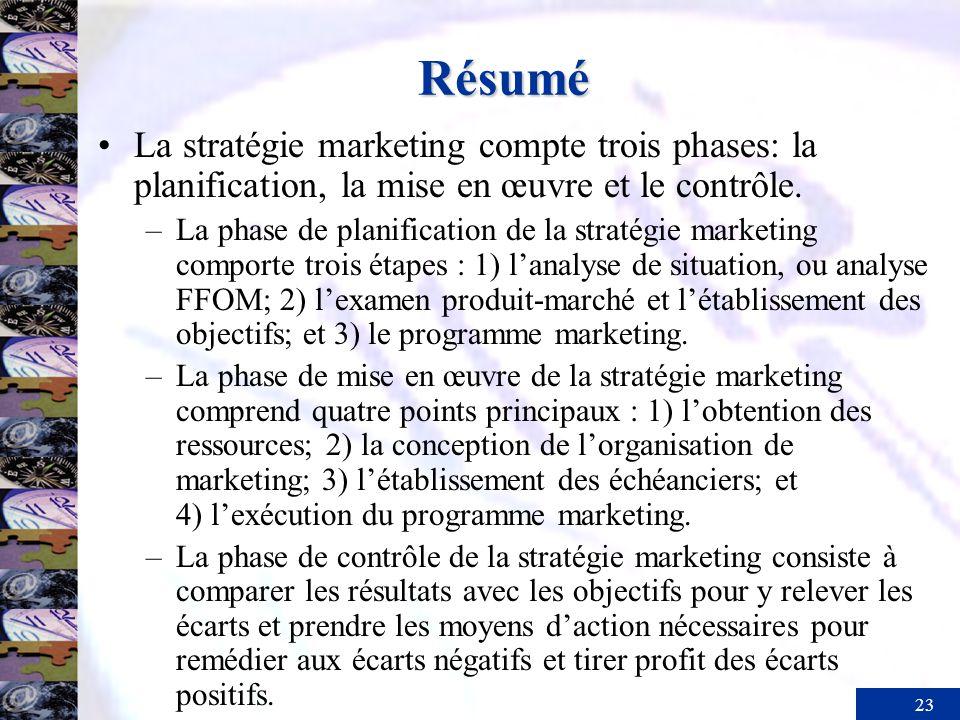 Résumé La stratégie marketing compte trois phases: la planification, la mise en œuvre et le contrôle.