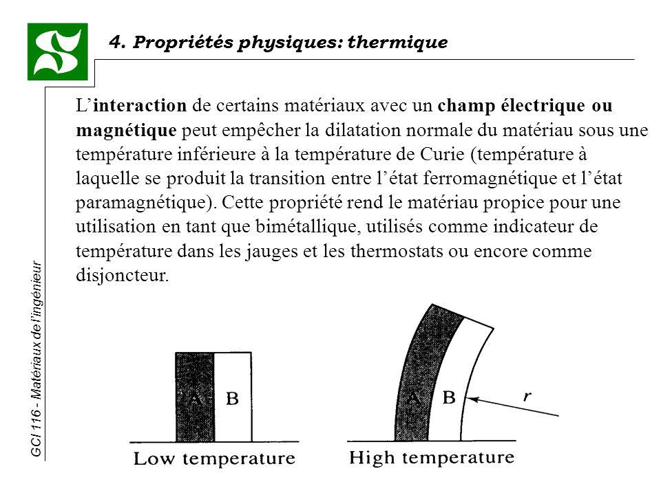 L'interaction de certains matériaux avec un champ électrique ou magnétique peut empêcher la dilatation normale du matériau sous une température inférieure à la température de Curie (température à laquelle se produit la transition entre l'état ferromagnétique et l'état paramagnétique).