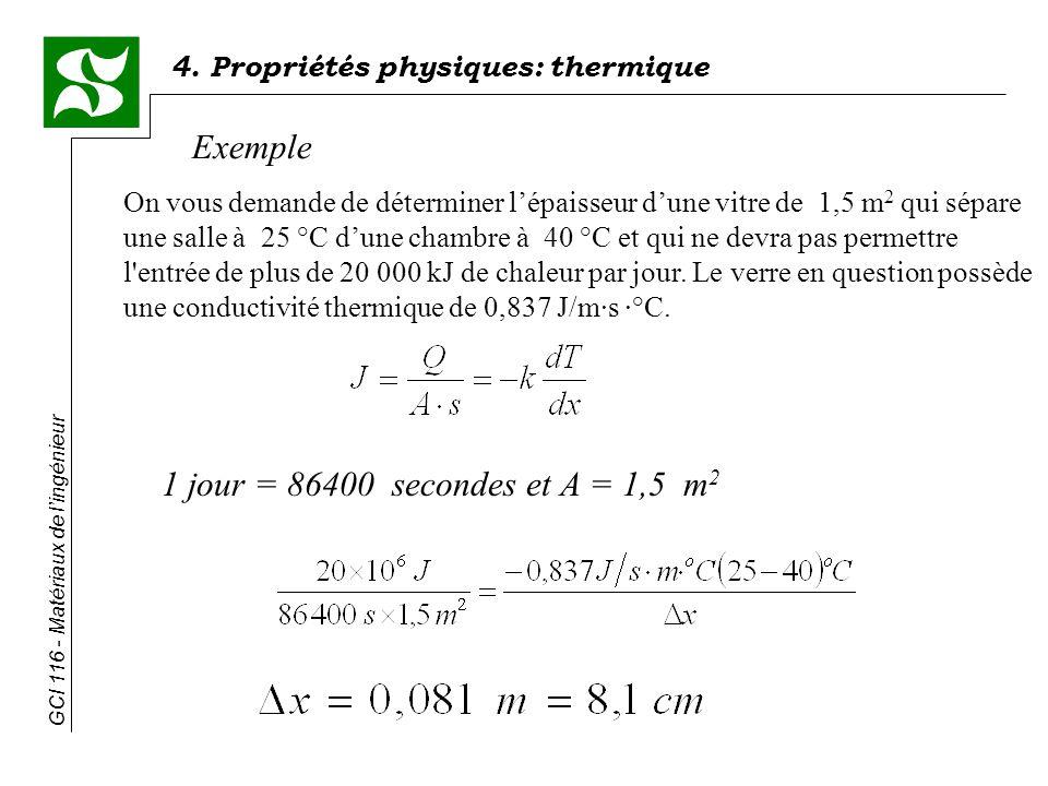 Exemple 1 jour = 86400 secondes et A = 1,5 m2