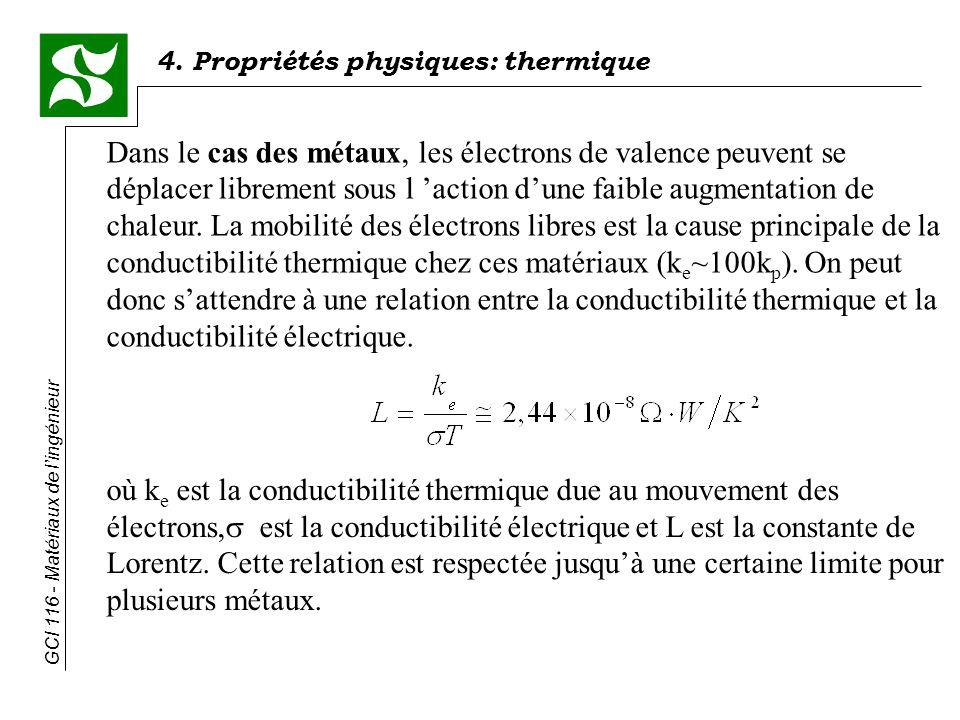 Dans le cas des métaux, les électrons de valence peuvent se déplacer librement sous l 'action d'une faible augmentation de chaleur. La mobilité des électrons libres est la cause principale de la conductibilité thermique chez ces matériaux (ke~100kp). On peut donc s'attendre à une relation entre la conductibilité thermique et la conductibilité électrique.