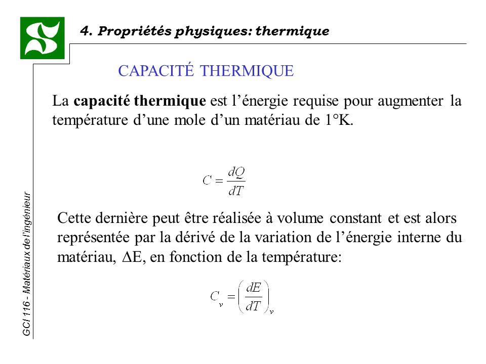 CAPACITÉ THERMIQUE La capacité thermique est l'énergie requise pour augmenter la température d'une mole d'un matériau de 1°K.