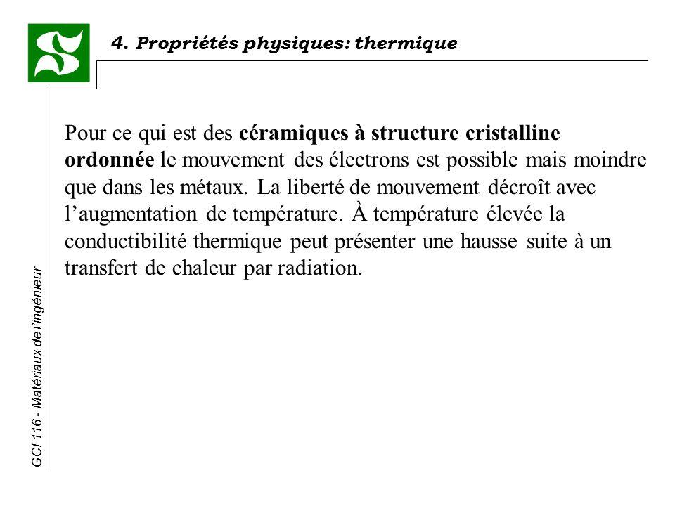 Pour ce qui est des céramiques à structure cristalline ordonnée le mouvement des électrons est possible mais moindre que dans les métaux.