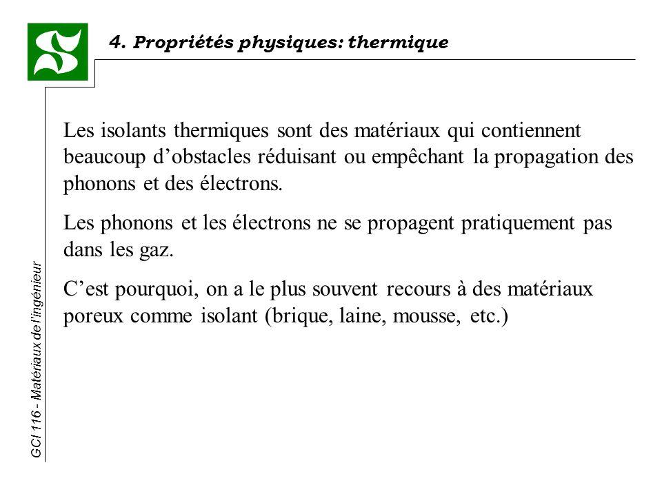 Les isolants thermiques sont des matériaux qui contiennent beaucoup d'obstacles réduisant ou empêchant la propagation des phonons et des électrons.