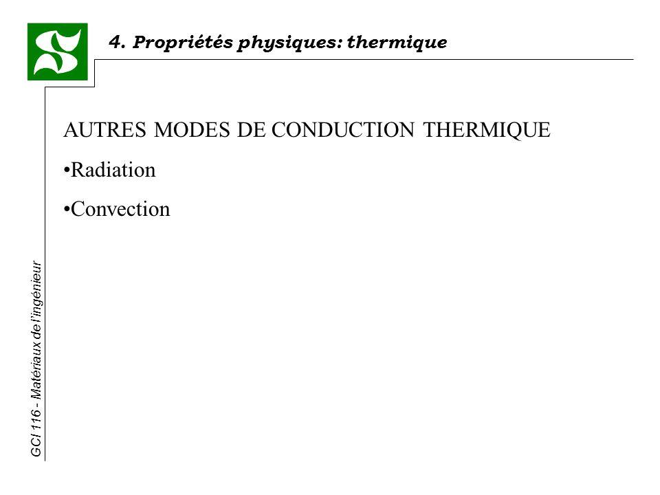 AUTRES MODES DE CONDUCTION THERMIQUE