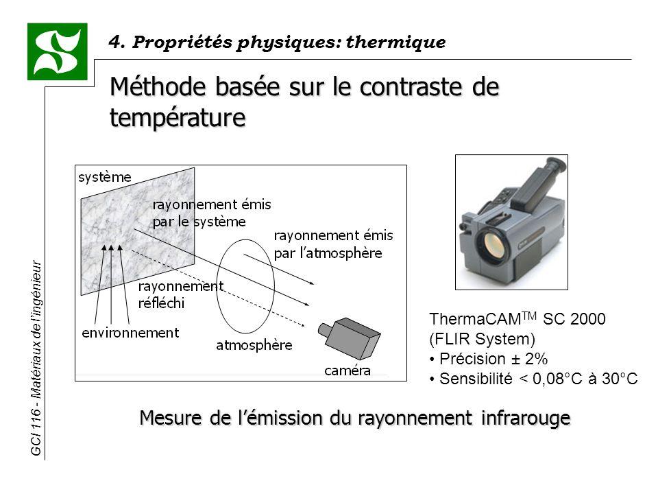 Mesure de l'émission du rayonnement infrarouge