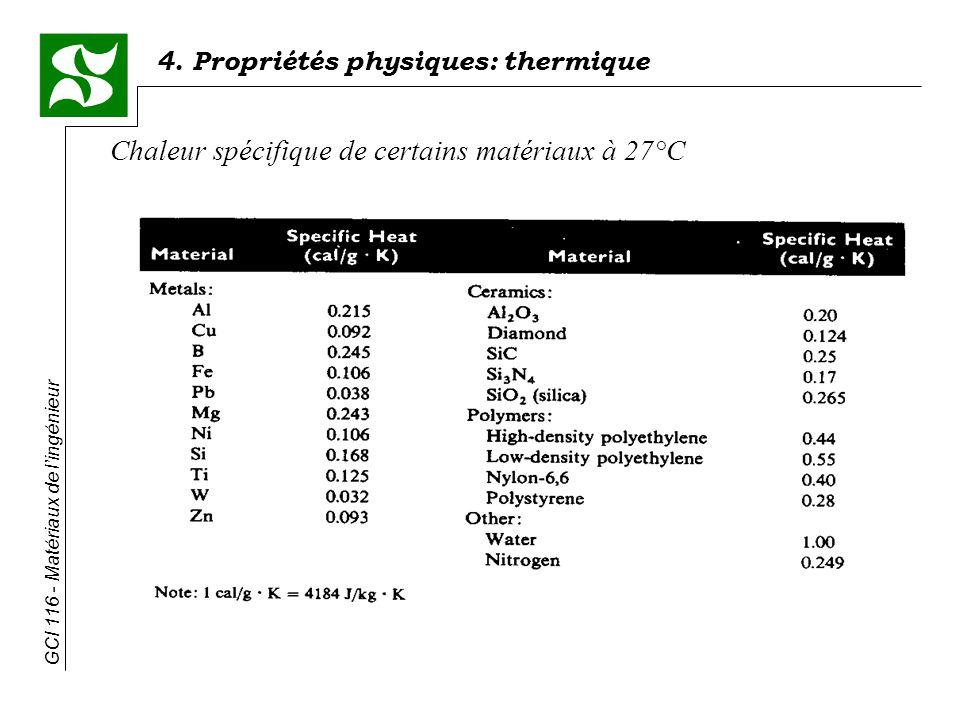 Chaleur spécifique de certains matériaux à 27°C
