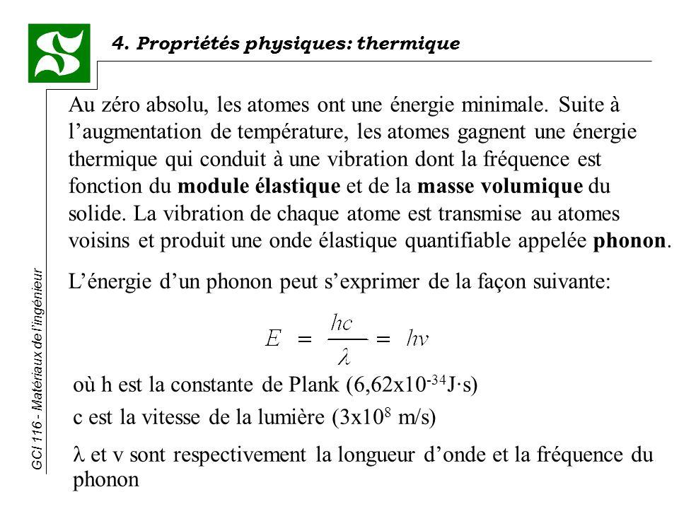 Au zéro absolu, les atomes ont une énergie minimale