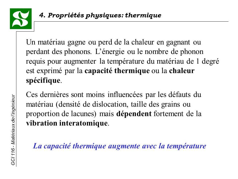 Un matériau gagne ou perd de la chaleur en gagnant ou perdant des phonons. L'énergie ou le nombre de phonon requis pour augmenter la température du matériau de 1 degré est exprimé par la capacité thermique ou la chaleur spécifique.