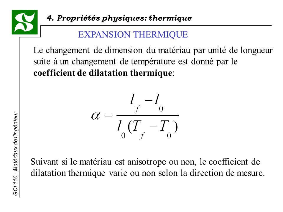 EXPANSION THERMIQUE