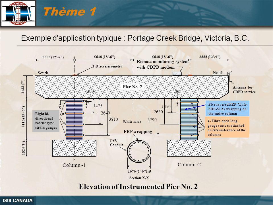 Elevation of Instrumented Pier No. 2