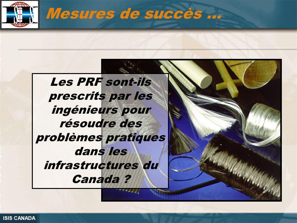 Mesures de succès … Les PRF sont-ils prescrits par les ingénieurs pour résoudre des problèmes pratiques dans les infrastructures du Canada