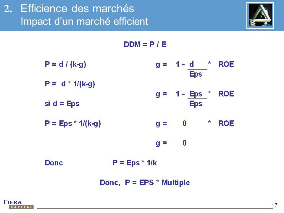 2. Efficience des marchés Impact d'un marché efficient