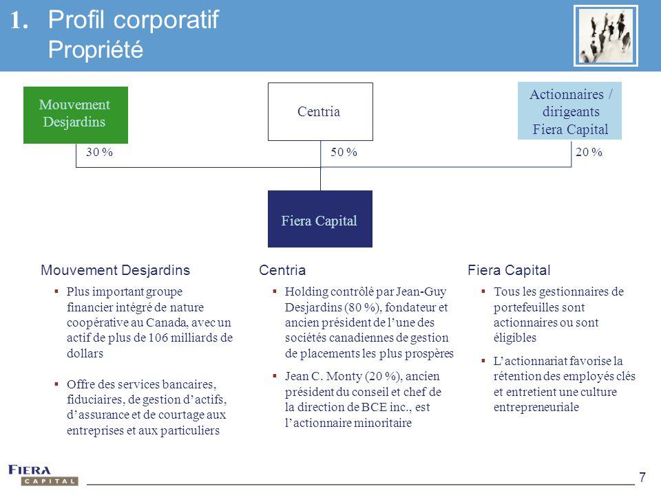 1. Profil corporatif Propriété