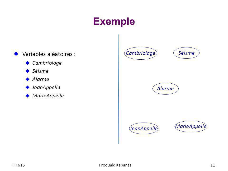 Exemple Variables aléatoires : Cambriolage Séisme Alarme JeanAppelle