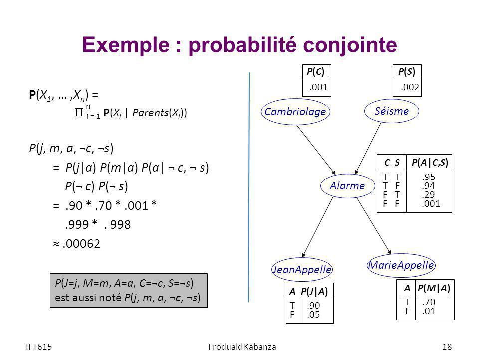 Exemple : probabilité conjointe