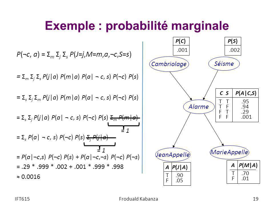 Exemple : probabilité marginale
