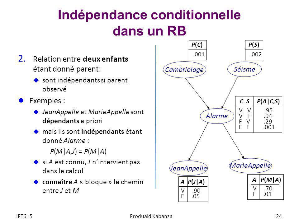 Indépendance conditionnelle dans un RB