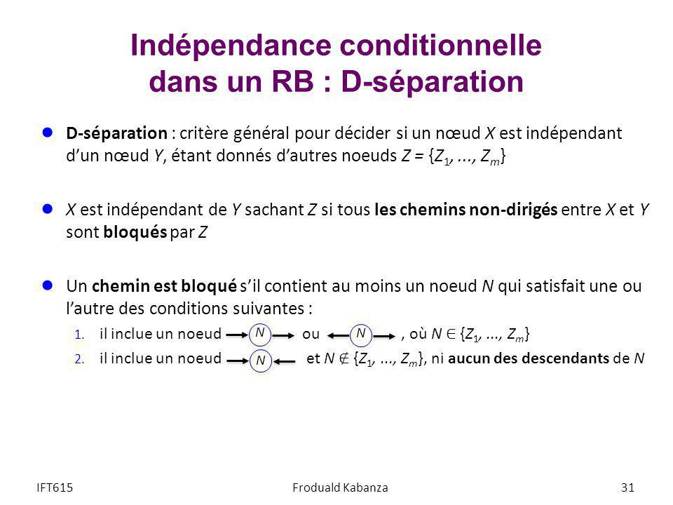 Indépendance conditionnelle dans un RB : D-séparation