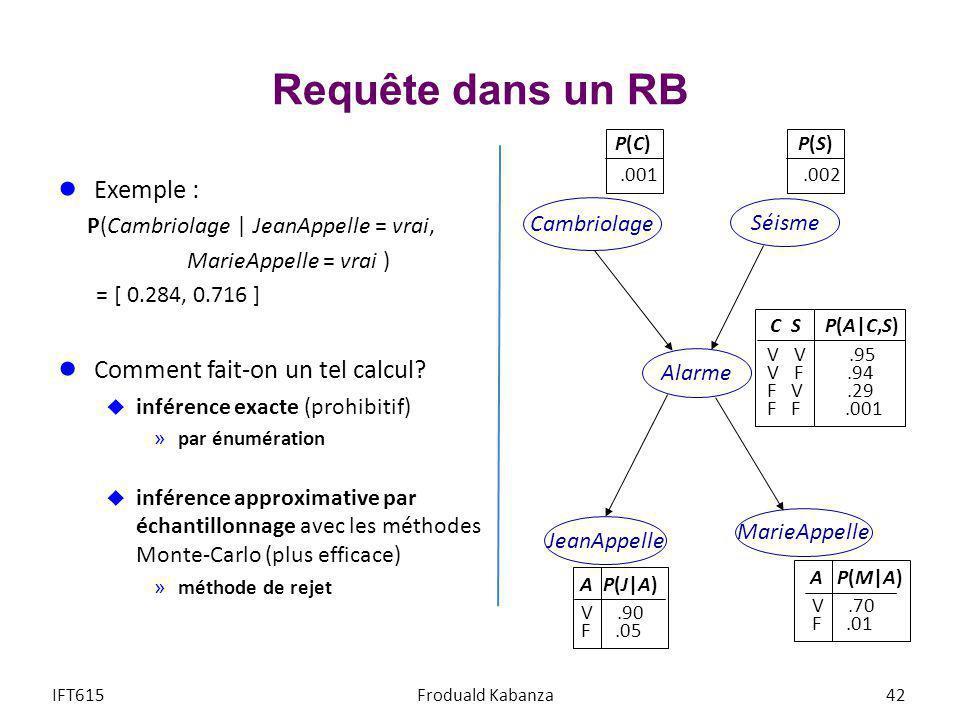 Requête dans un RB Exemple : Comment fait-on un tel calcul