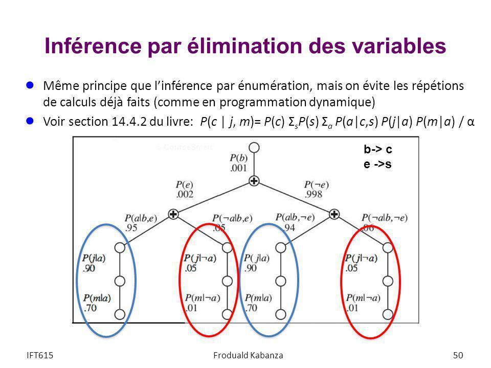 Inférence par élimination des variables