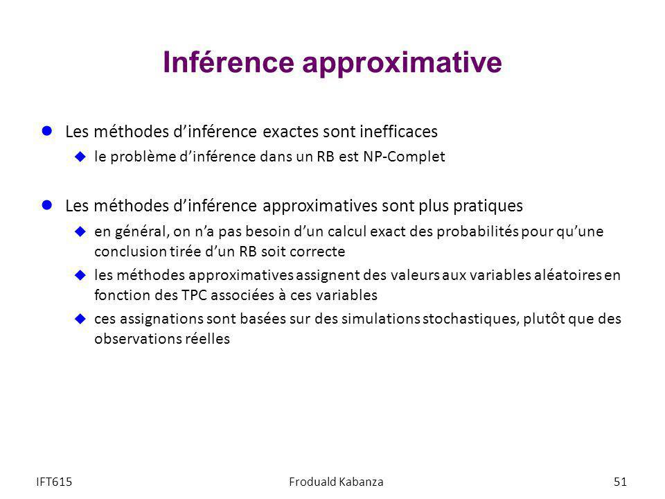 Inférence approximative