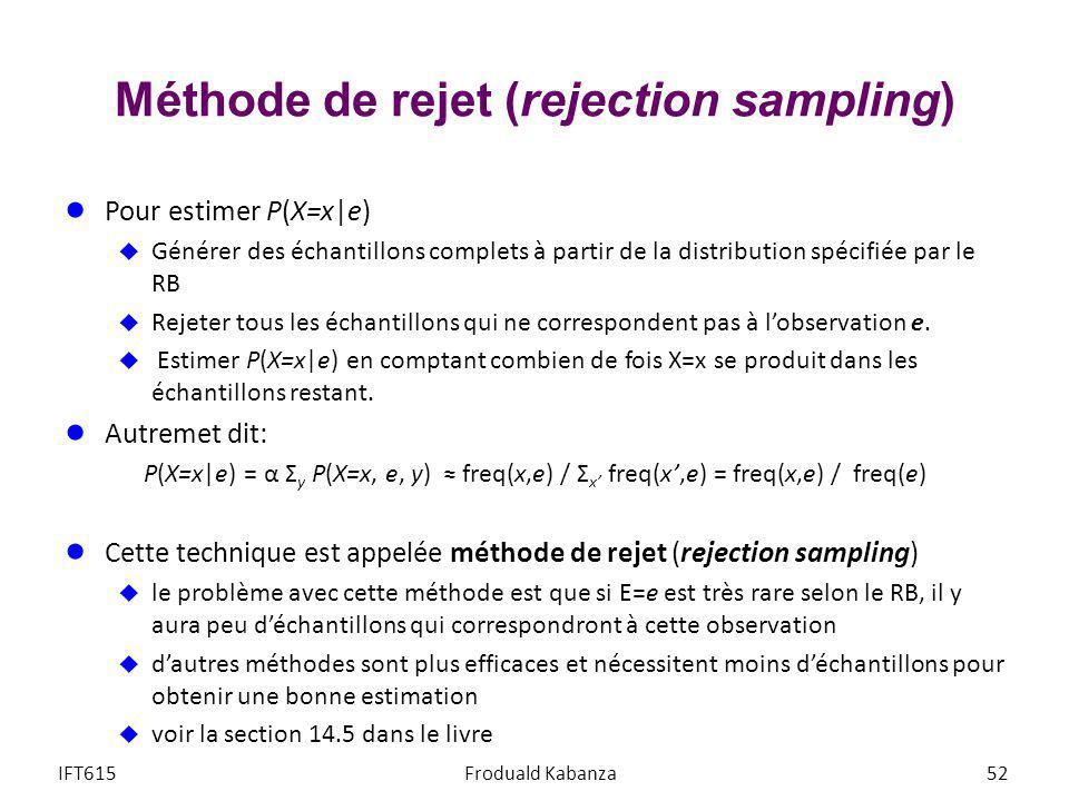 Méthode de rejet (rejection sampling)