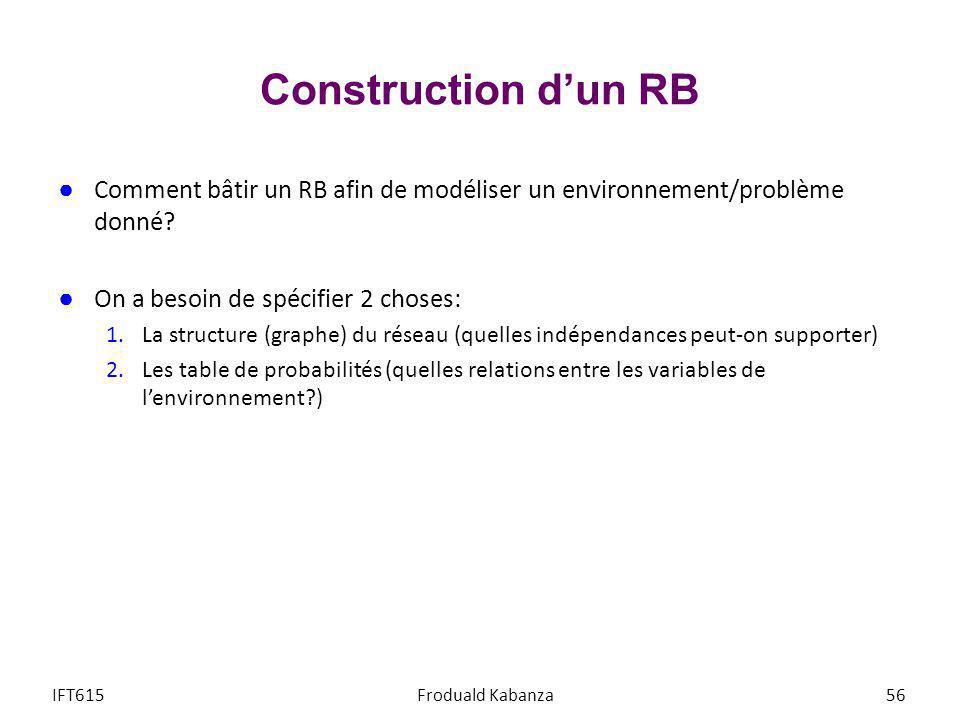 Construction d'un RB Comment bâtir un RB afin de modéliser un environnement/problème donné On a besoin de spécifier 2 choses: