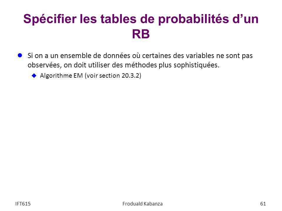 Spécifier les tables de probabilités d'un RB