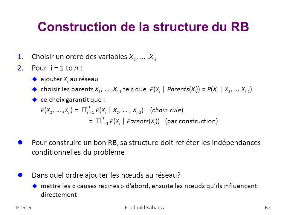 Construction de la structure du RB