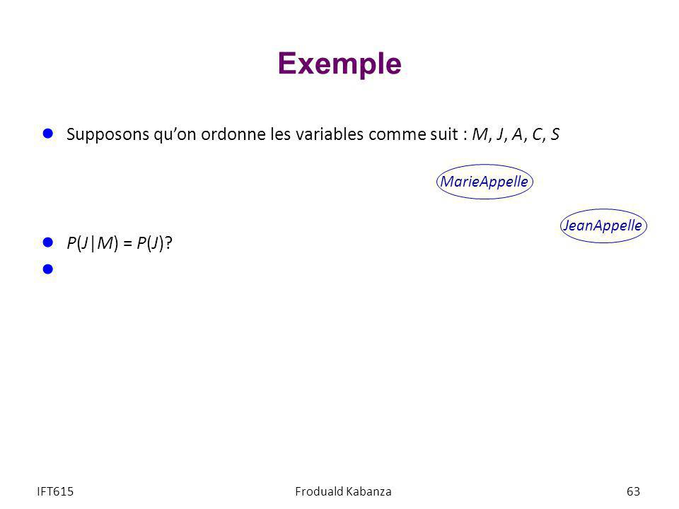 Exemple Supposons qu'on ordonne les variables comme suit : M, J, A, C, S. P(J|M) = P(J) MarieAppelle.