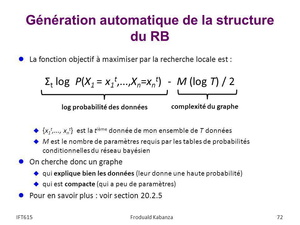 Génération automatique de la structure du RB