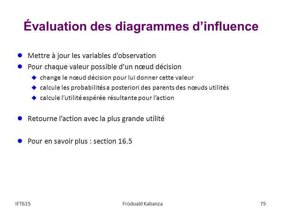 Évaluation des diagrammes d'influence