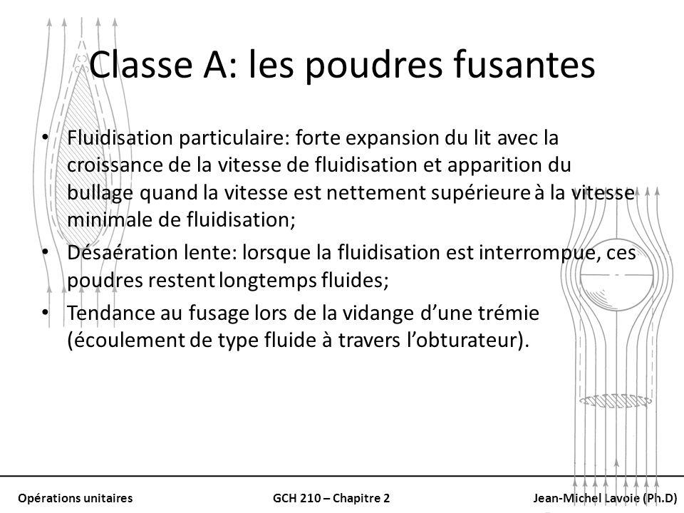 Classe A: les poudres fusantes