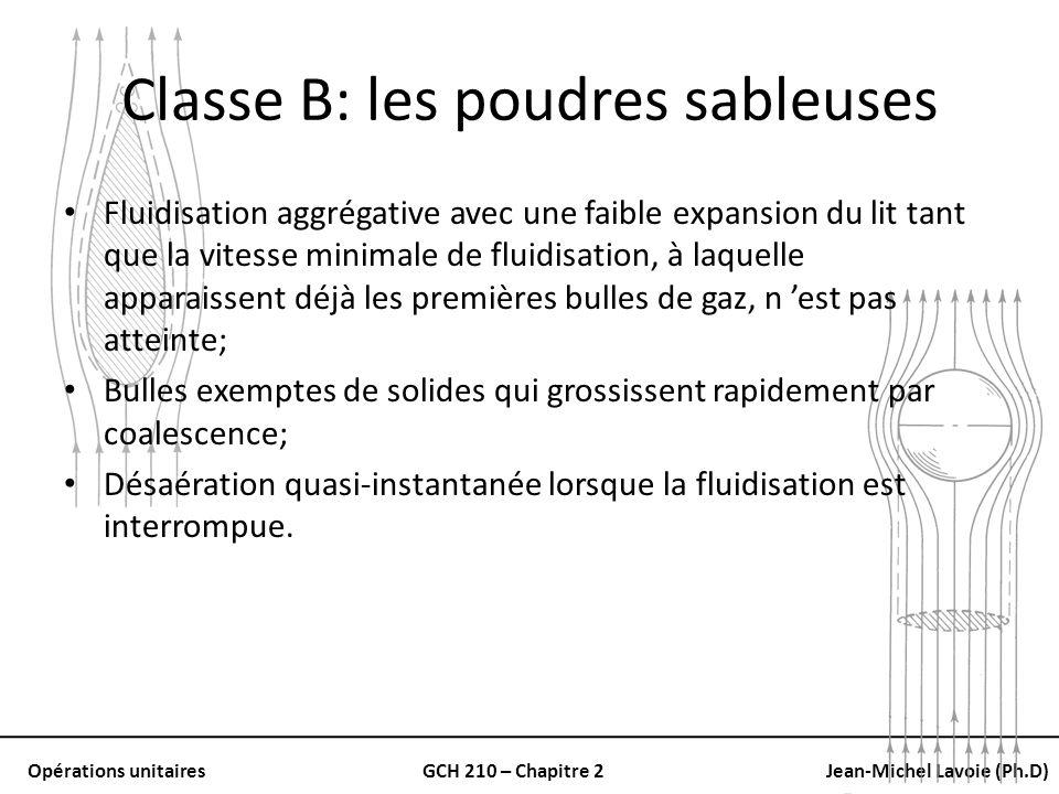 Classe B: les poudres sableuses