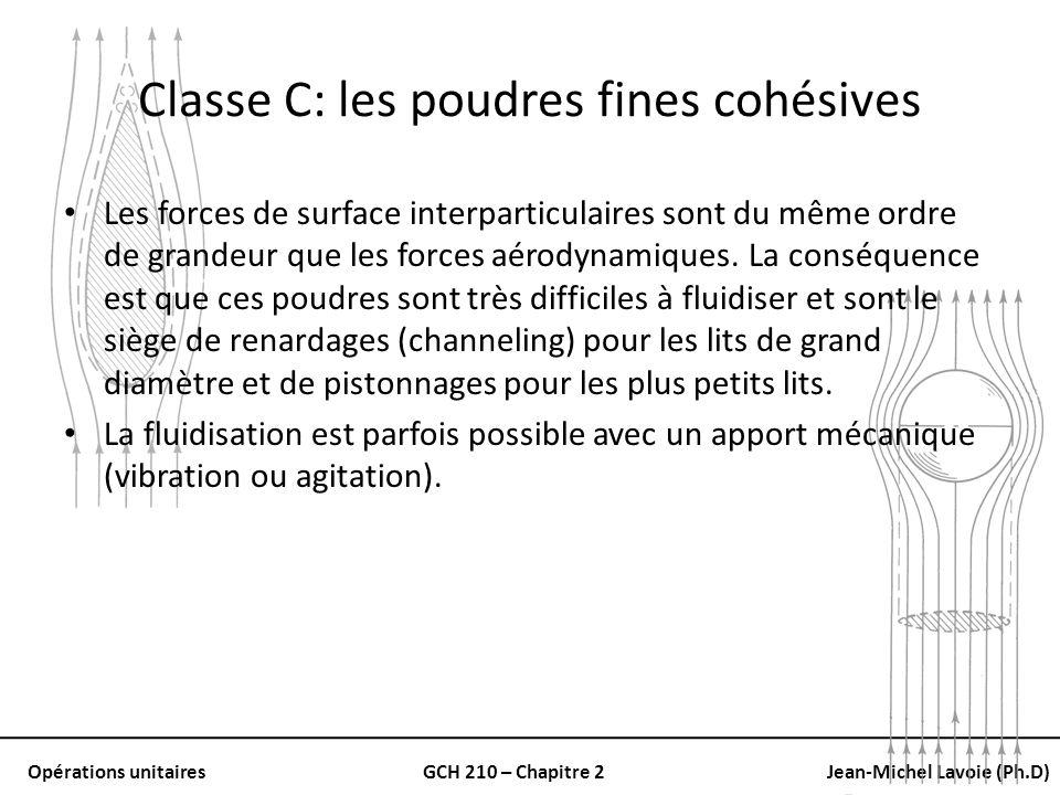 Classe C: les poudres fines cohésives