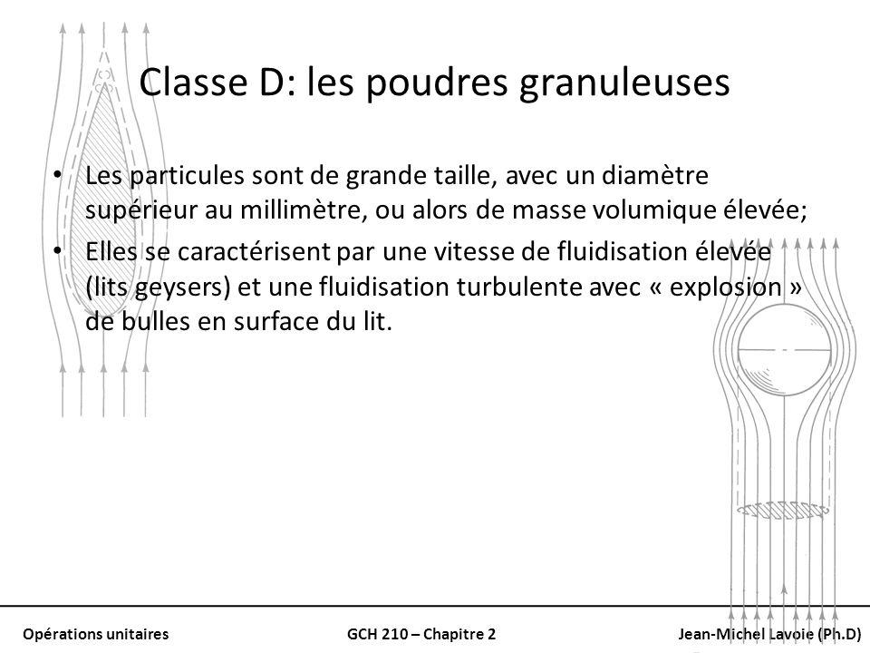 Classe D: les poudres granuleuses