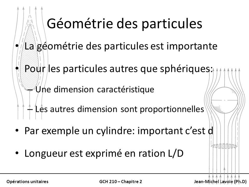 Géométrie des particules